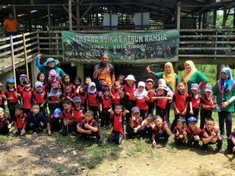 eco-farm, organic farm, farm school, wwoofing, Malaysia